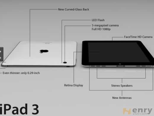 2012年最期待的12款科技产品:iPhone5等在内