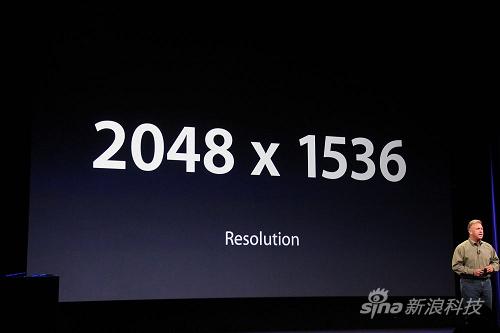 2048 x 1536分辨率