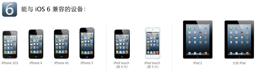 iOS6系统固件下载及手动安装方法
