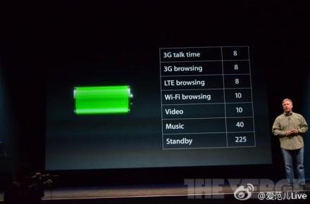 苹果iPhone5发布会实录