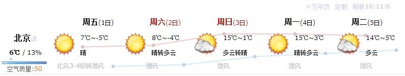 北京三月份天气