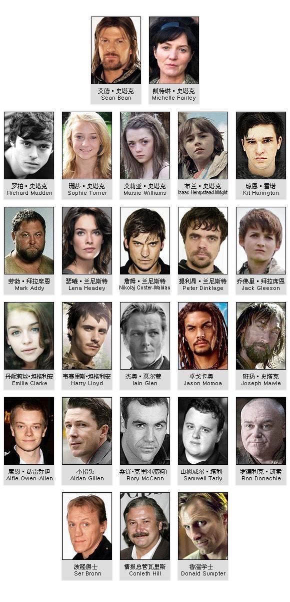 《权力的游戏》演员表