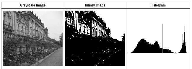图片的特征矩阵