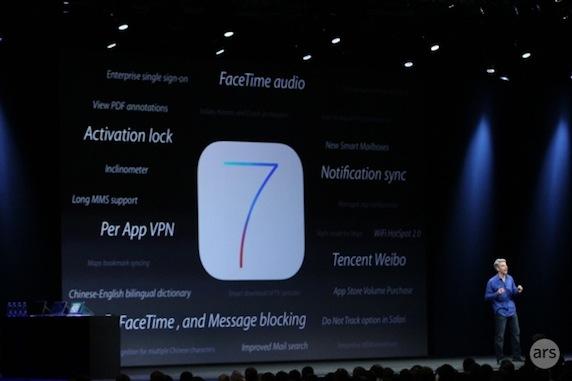 WWDC 2013 iOS 7 新功能