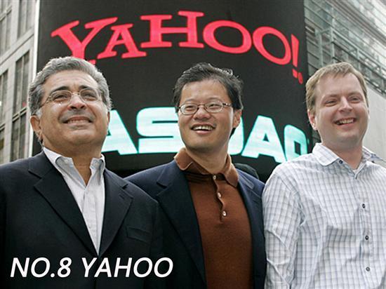 年轻人最想去的15家全球科技公司排名