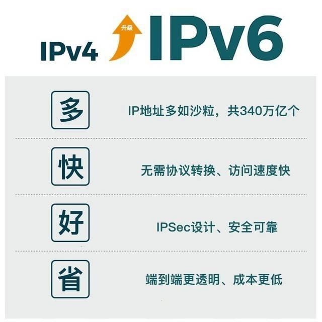 IPv6的优势